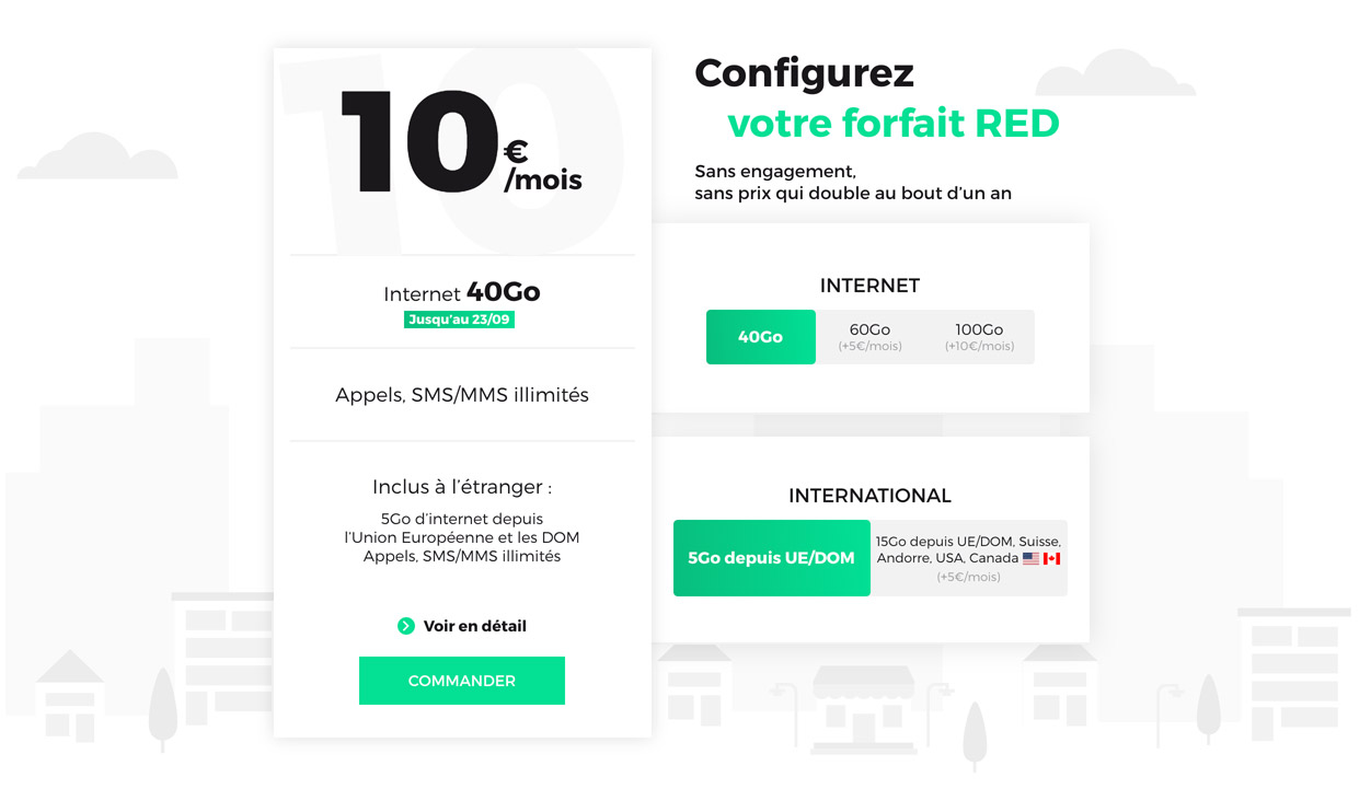 forfaits RED